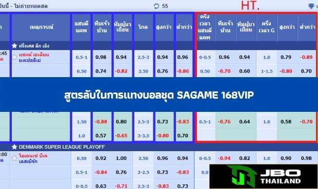 Read more about the article สูตรลับในการแทงบอลชุด sagame 168vip